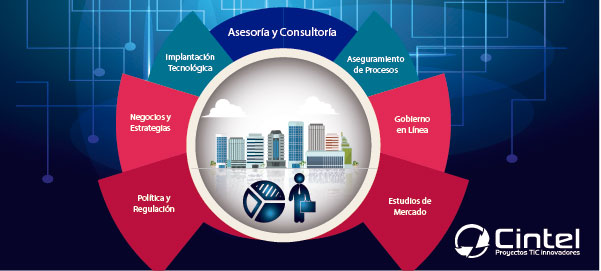 SLIDES-WEB-CINTEL-Consultoría-1