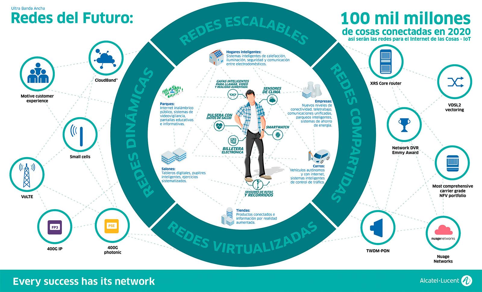 Infografia-redes-2020)