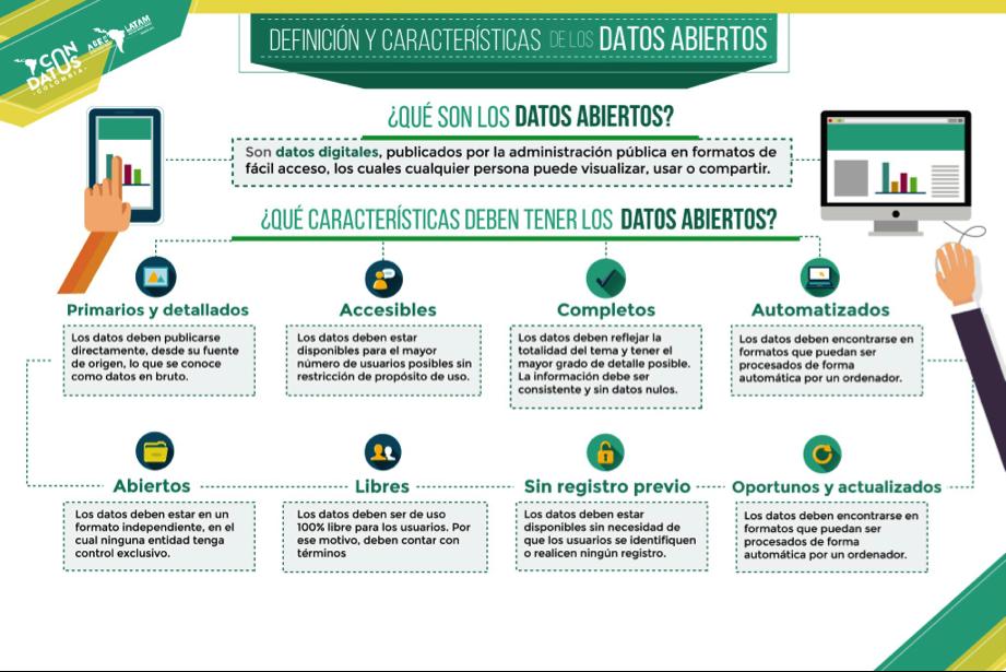 infografia_datos_abiertos