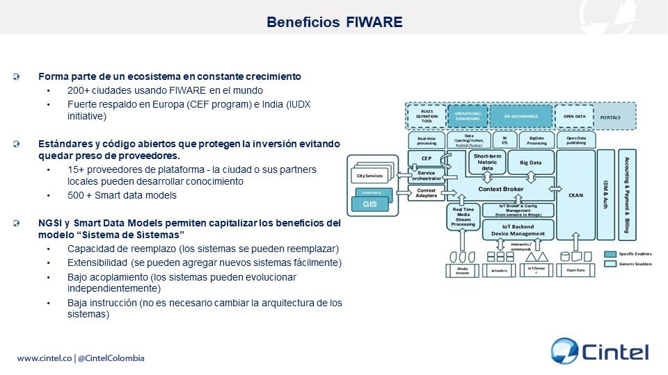Beneficios de FIWARE